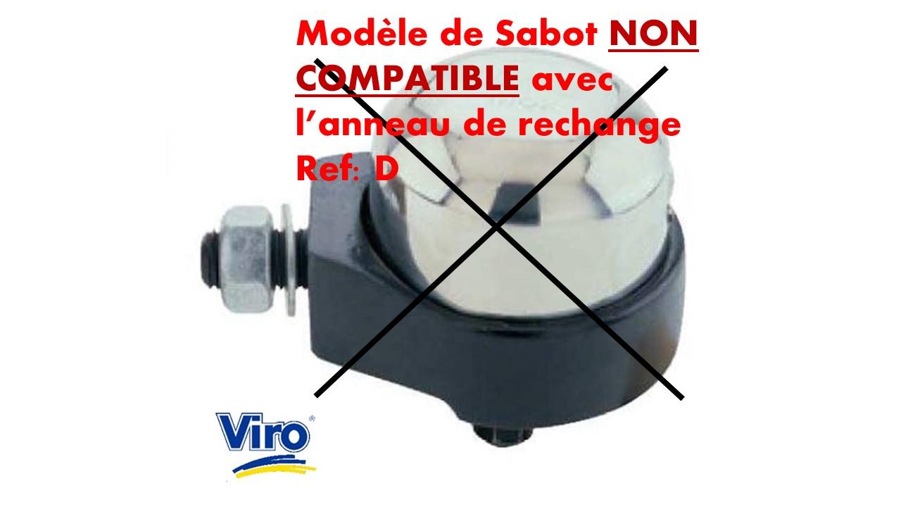 Sabot viro non compatible avec l anneau de rechange d