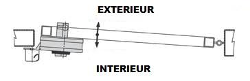 Serrure electrique viro v7928 v90 horizontale schema d ouverture exterieure